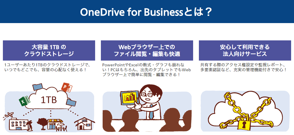 OneDrive for Businessとは